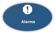 Graphic Button for Alarms