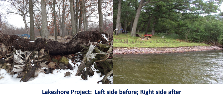 Graphic of Land Water Conservation Lakeshore Project Before